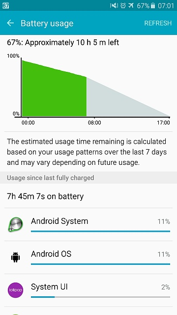 Android System battery drain on my Note 5 when on stand by (Not fixed so far), how can I stop this?-screenshot_2015-11-11-07-01-32.jpg
