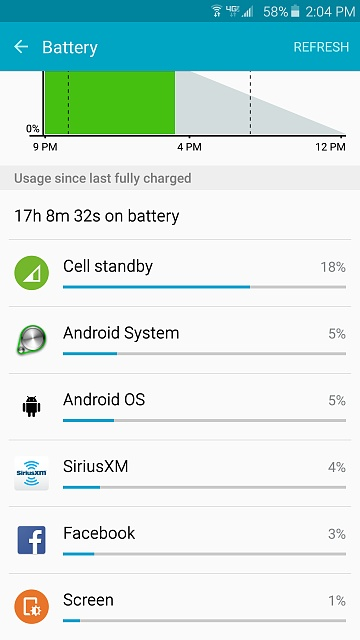 Note 5 Battery life thread-screenshot_2015-12-02-14-04-43.jpg