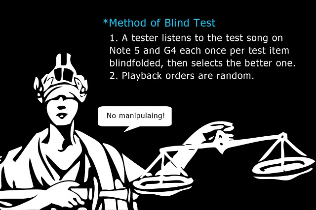 Note 5 VS G4 Blind Sound Test-blind1_5.jpg