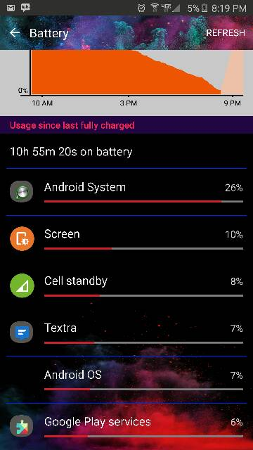 Note 5 Battery life thread-screenshot_2016-03-04-20-19-02.jpg