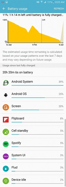 Note 5 Battery life thread-screenshot_2016-03-09-08-05-27-1-.jpg