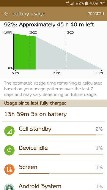Note 5 battery life sucks - How many are having to charge their phones more than once a day?-screenshot_2016-03-22-04-09-21.jpg