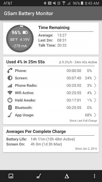 Note 5 battery life sucks - How many are having to charge their phones more than once a day?-uploadfromtaptalk1459428874567.jpg