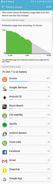 Note 5 battery life sucks - How many are having to charge their phones more than once a day?-screenshot_20160427-162427.jpg