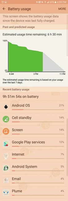 T-Mobile note 5 finally gets marshmallow!!!-5025.jpg