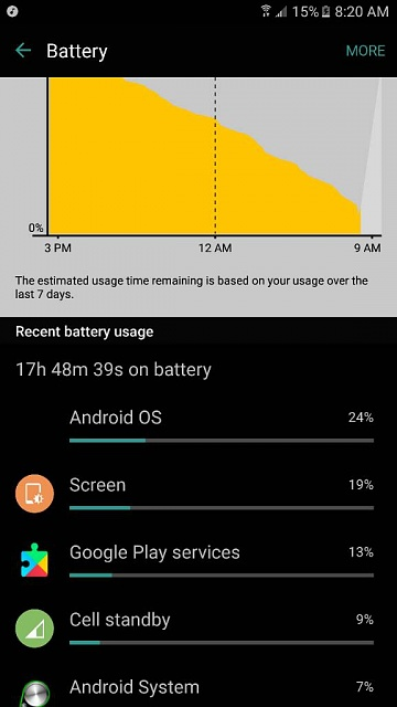 Android OS draining battery-1475241771040.jpg