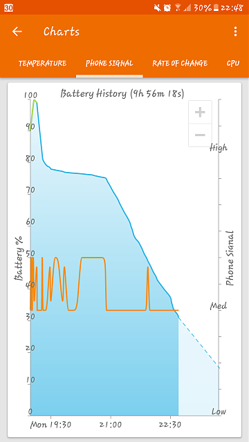 My battery is draining too fast-screenshot_20200127-224813.png