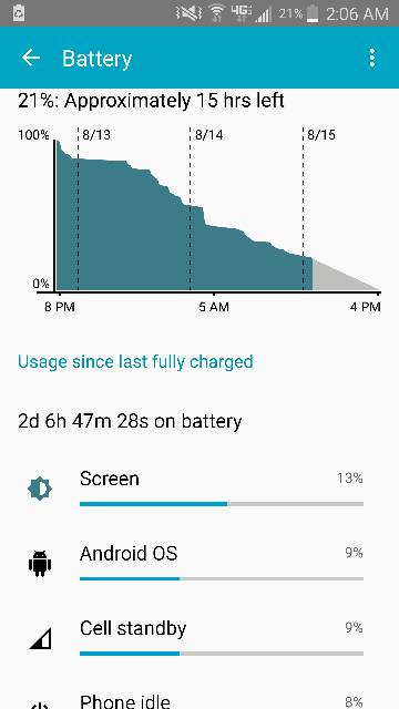 4 hours sot??-screenshot_2016-08-15-02-06-29.jpg