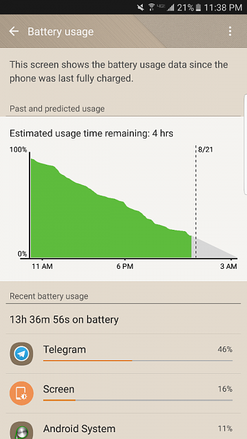 The Note 7 Battery life Thread-screenshot_20160820-233831.png
