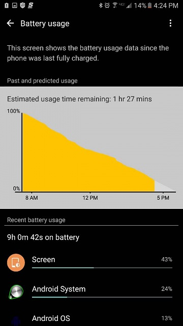 The Note 7 Battery life Thread - Page 5
