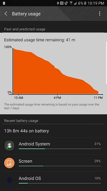 The Note 7 Battery life Thread-1471832646336.jpg