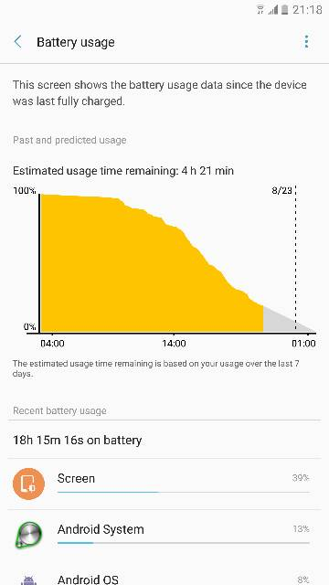 The Note 7 Battery life Thread-283.jpg