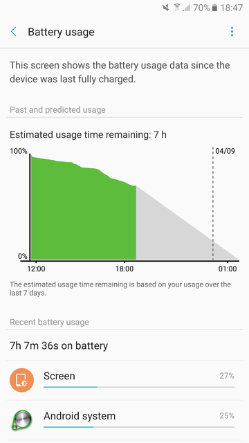 The Note 7 Battery life Thread-image.png
