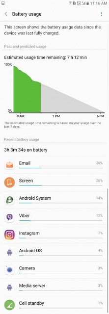 The Note 7 Battery life Thread-1473002555109.jpg