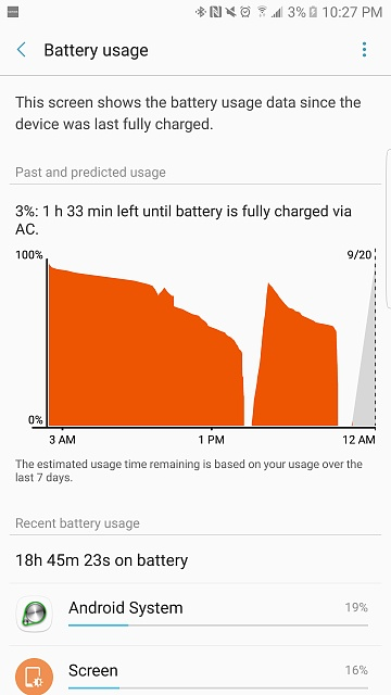 Is my Note 7 about to go boom? :) Check out these battery stats..-screenshot_20160919-222724.jpg