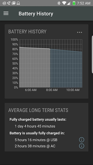 Note 7 - Battery Life (Replacement Devices)-screenshot_20161002-075258.jpg