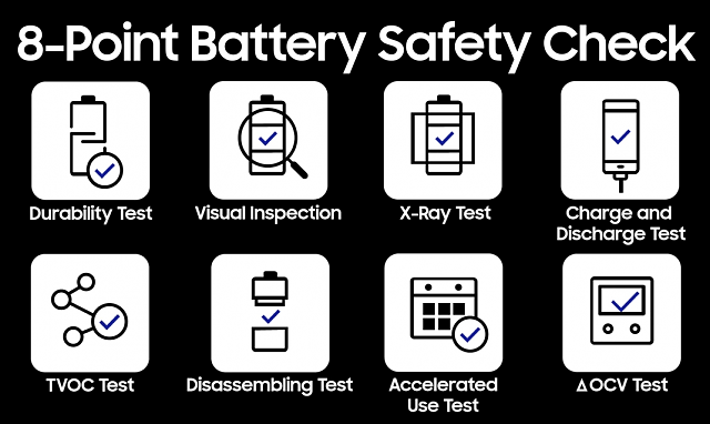 Samsung officially announces the cause of the Note 7's battery fires-8point.png