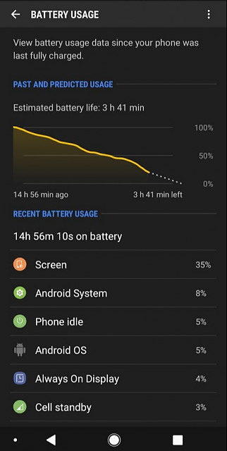 Note 8 poor battery life?-screen-shot-2017-09-22-9.06.22-am.png