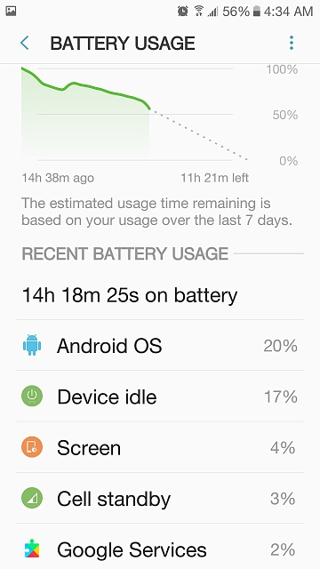 Android OS/Android System using battery on standby-battery-drain.jpg