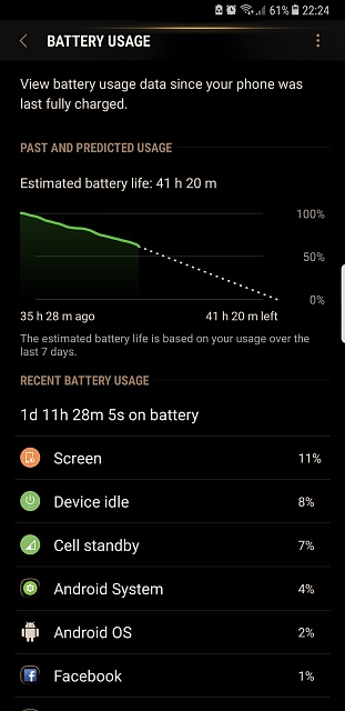 Does Note 8 battery good enough for a day???-screenshot_20171015-222505.jpg