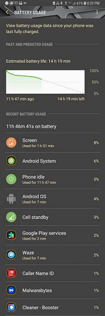 Is This Battery Life On Par With Android Oreo-screenshot_20180404-202028_settings.jpg