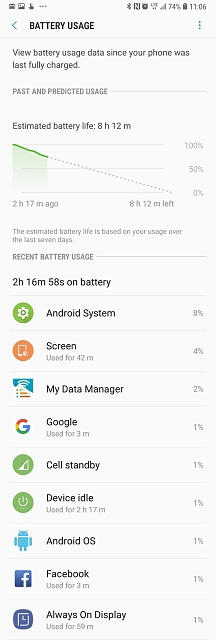 Is This Battery Life On Par With Android Oreo-battery-usage.jpg