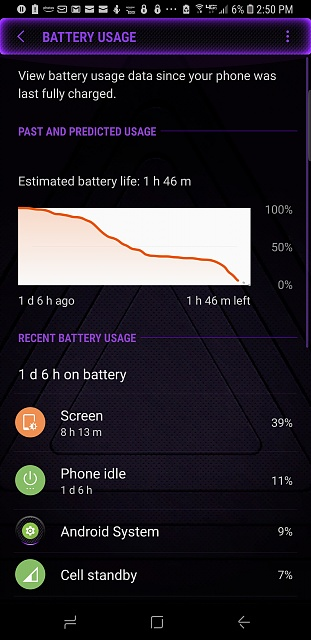 How much does your Note9 battery drain???-screenshot_20181221-145011_settings.jpg