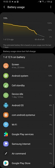 Any Common Issues With Android Pie Update?-22459.jpg
