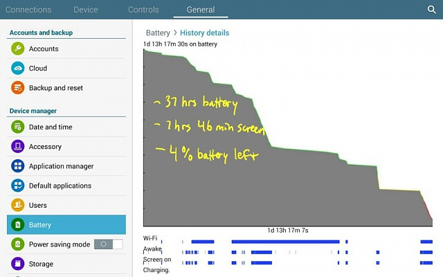 More battery stats-1408580169887.jpg