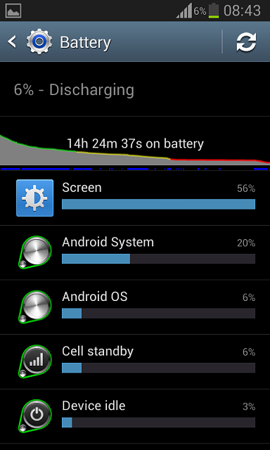 Samsung Galaxy S2 GT-I9100 JellyBean 4.1.2 XXMS2 Battery Life-screenshot_2013-08-08-08-43-32.png