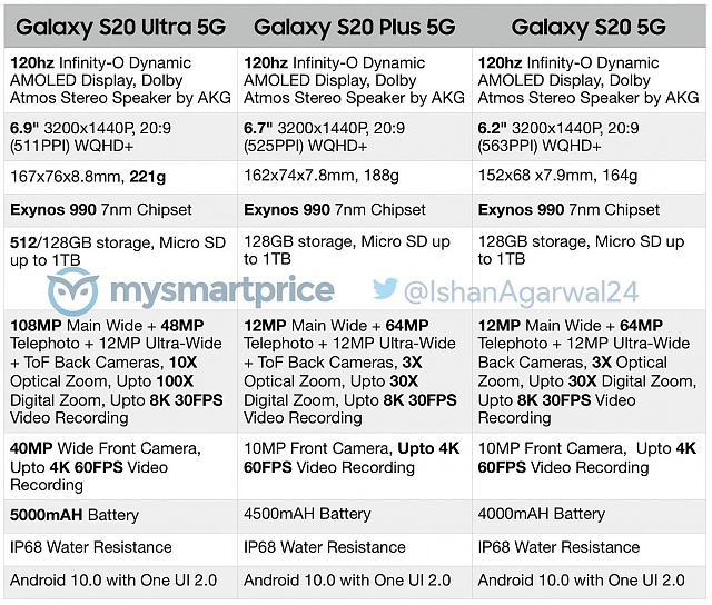 S20 size comparison with the S10-s20-series-specs.jpg