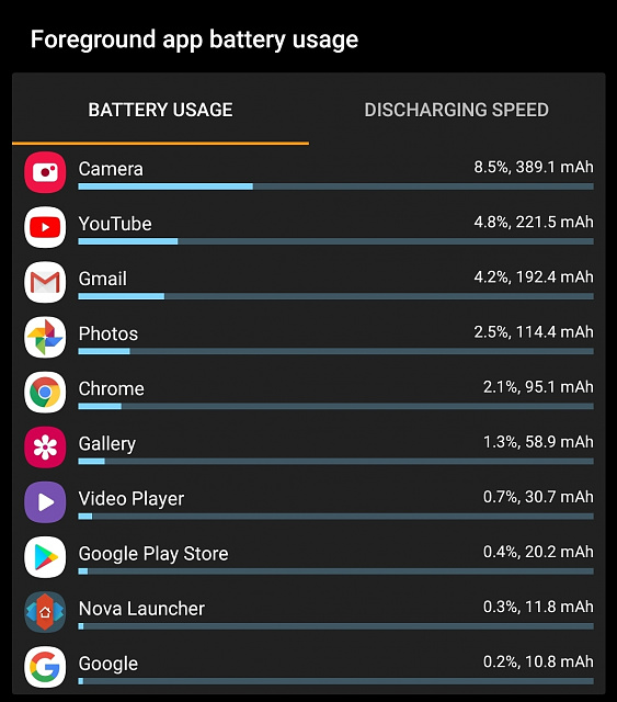 What's your average battery drain per hour when idle?-screenshot_20200606-163416_accubattery.jpg