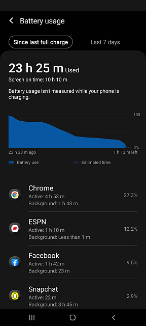 Seems they finally got battery performance optimized-screenshot_20210111-124204_device-care.jpg
