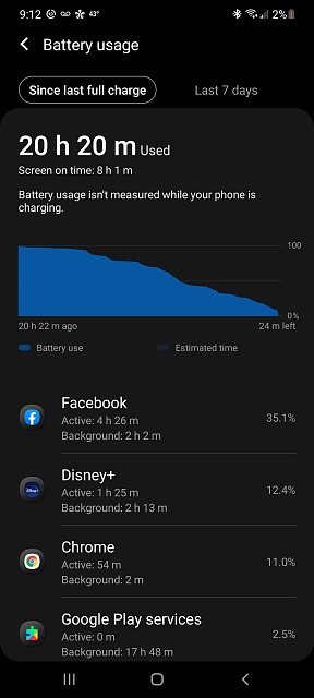 Seems they finally got battery performance optimized-screenshot_20210106-211209_device-care.jpg
