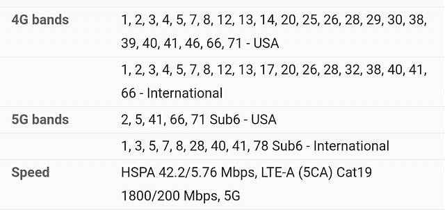 LTE 4G Bands question?!-img_20210323_224938.jpg