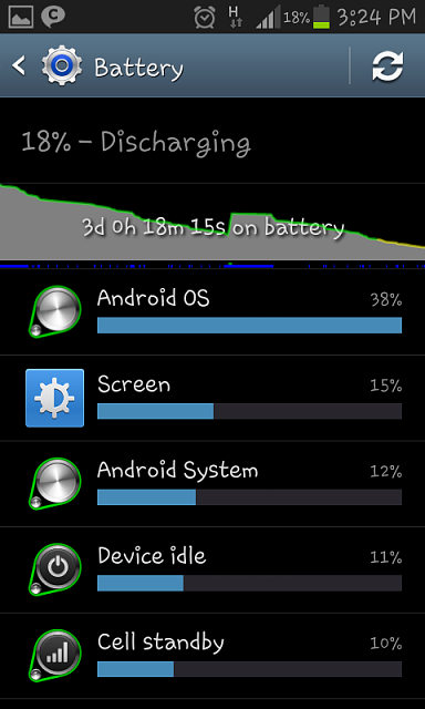 Samsung Galaxy S3 Mini unexplicable Battery drain-screenshot_2014-04-11-15-24-33.png
