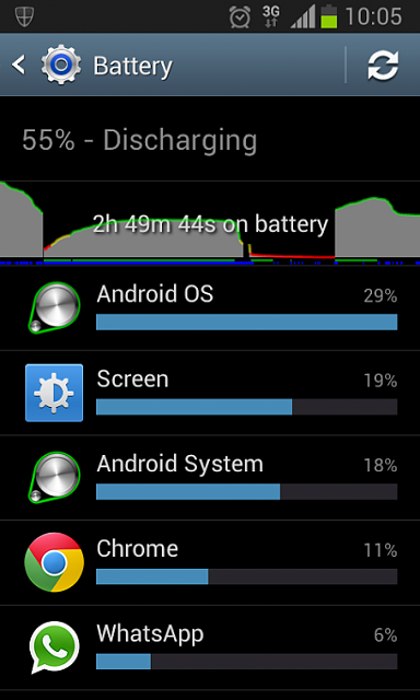 Unbelievable battery drain/ charging problems-unnamed-2-.png