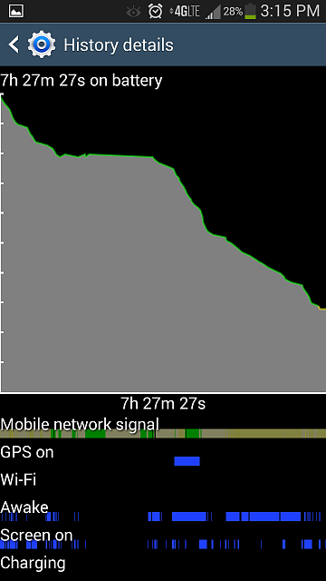 Why is battery draining so fast??-screenshot_2014-01-16-15-15-54.png