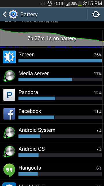 Why is battery draining so fast??-screenshot_2014-01-16-15-15-26.png
