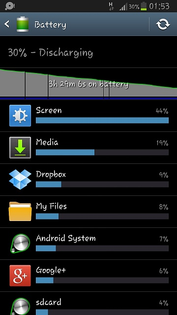 Brand New Galaxy S3 Fully Charged But Wouldn't Turn On. Dead Battery! HELP!!!-image.jpg