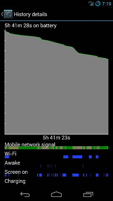 Brand New Galaxy S3 Fully Charged But Wouldn't Turn On. Dead Battery! HELP!!!-1392002459317.jpg