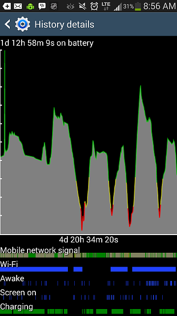 Battery isn't working properly anymore? Help!-screenshot_2014-03-17-08-56-54.png