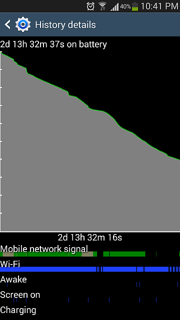 Intermittent, significant power drain after charge-goodbattery2.png