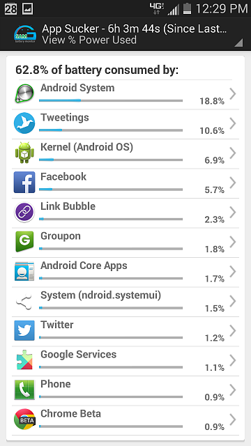 Best way to tell what is causing battery drain?-screenshot_2014-06-29-12-29-10-2-.png