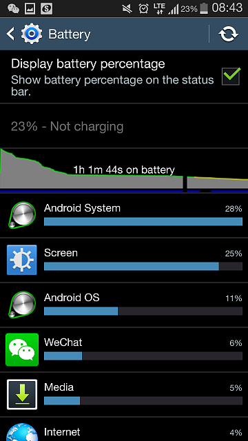 80% battery drained just in 1 hour! who could be worse than me?!-screenshot_2014-07-11-08-43-29.png