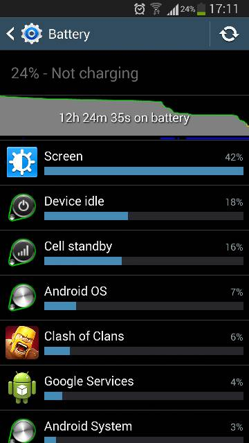 Why does the battery of my Galaxy S3 drain like crazy?-screenshot_2014-12-12-17-11-42.jpg
