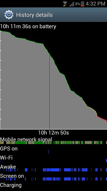 Absolutely atrocious battery life on my S3-uploadfromtaptalk1350333252184.jpg