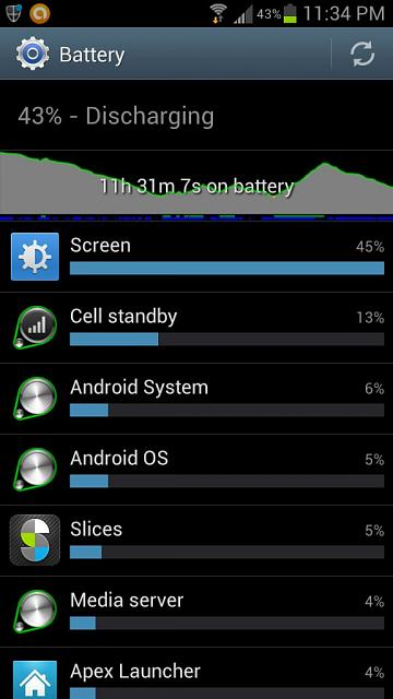 Absolutely atrocious battery life on my S3-uploadfromtaptalk1350445048041.jpg