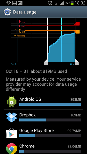 What is eating away my data in the background?-screenshot_2012-10-31-18-32-46.png