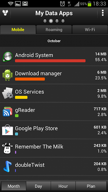 What is eating away my data in the background?-screenshot_2012-10-31-18-33-46.png